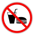 Do not eat and drinks sign vector image