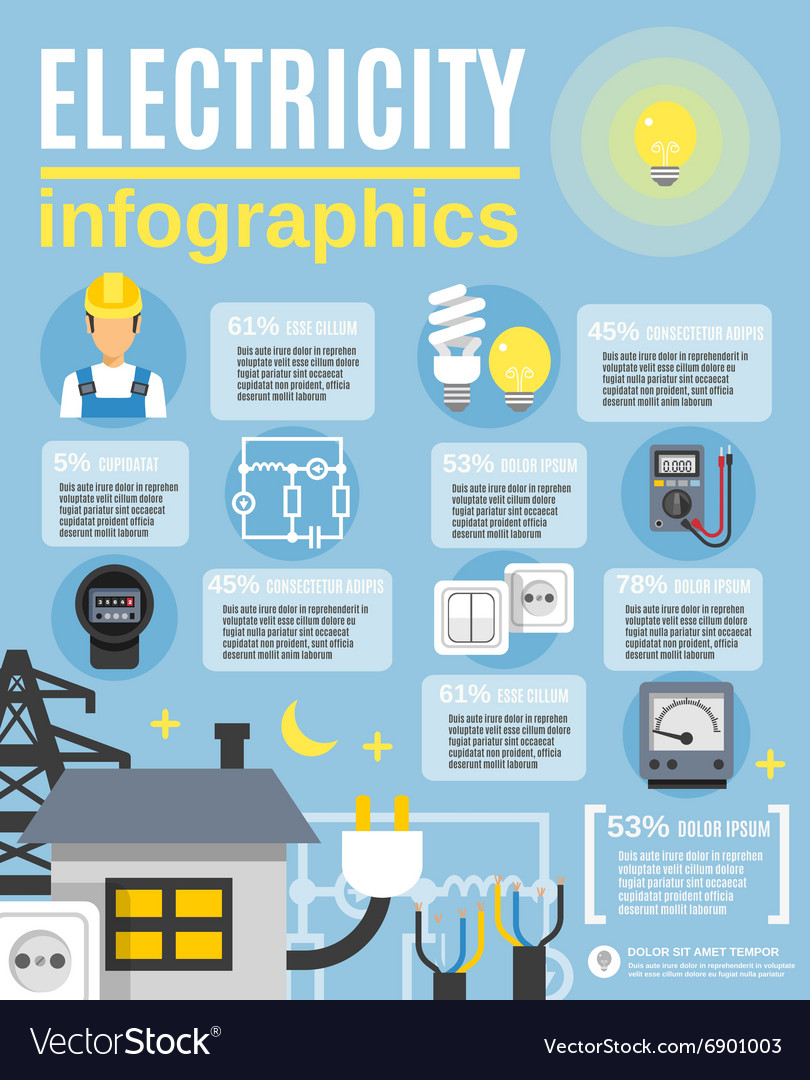 Electricity infographic set vector