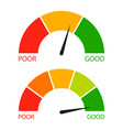 Credit score indicator set vector image