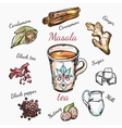 Indian Spices Recipe Composition vector image