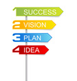 position signs steps success indicator vector image