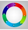 Colorful circular banners vector image