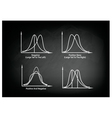 Set of Positve and Negative Distribution Curve vector image