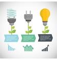 environmental care icon design vector image