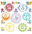 Seven chakras of the Human body and Our Health vector image