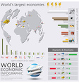 Map Of The World Economic Infographic vector image
