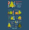 Christmas tree safety cheklist instruction vector image
