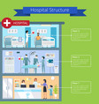 hospital structure and floors vector image