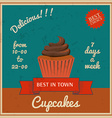 National Cupcake Day Retro Poster vector image