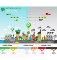 Comparison of Green and polluted city vector image