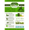 landscape infographics for landscaping design vector image