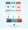 Conceptual Business Timeline Infographic 3 vector image