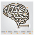 Road And Street Brain Shape Traffic Sign Business vector image