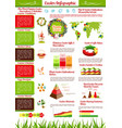 easter holiday infographics with map chart graph vector image vector image