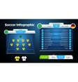 Football Soccer Scoreboard Chart vector image