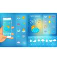 weather banner set cartoon style vector image