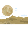 The moon vector image