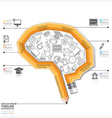 Brain Shape Education And Learning With Pencil vector image