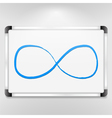 Infinity Symbol on Whiteboard vector image vector image
