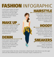 girl in sports clothes fashion infographic vector image