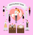wedding day in restaurant concept poster in vector image