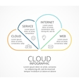 cloud services infographic linear diagram vector image