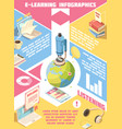 e-learning isometric infographics vector image