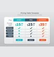 Pricing Table Template Graphic Design vector image