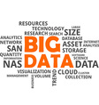 word cloud big data vector image vector image