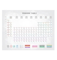 New Periodic Table vector image