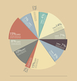 Pie chart for documents and reports infographic vector image