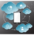 Cloudscape and technology vector image