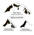 Set of Alps peaks silhouette elements Mont Blanc vector image