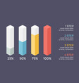 percents status infographic growth diagram vector image