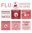 Flu season is here vector image