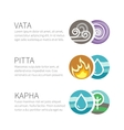 Ayurveda elements and doshas with text vector image