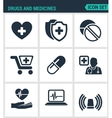 Set of modern icons Drugs and medicines vector image