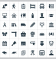 set of simple education icons elements interactive vector image