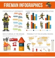 Firemen Reports And Statistics Flat Infographic vector image