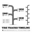 Tire tracks timeline infographics vector image