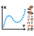 dotted plot icon with lovely bonus vector image