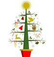Christmas tree with symbols and decorations vector image