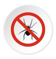 Prohibition sign spiders icon flat style vector image