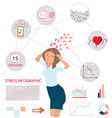 Stress infographic vector image