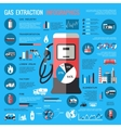Natural Gas Extraction Infographics vector image