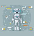 robot android artificial intelligence futuristic vector image