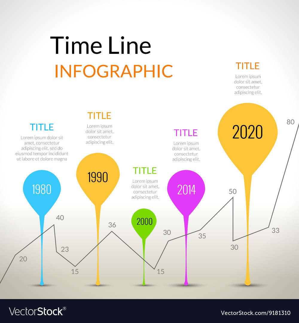Infographic template witn timeline report points vector