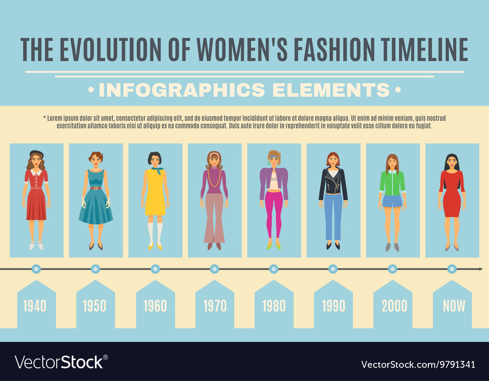 Fashion evolution infographic set vector