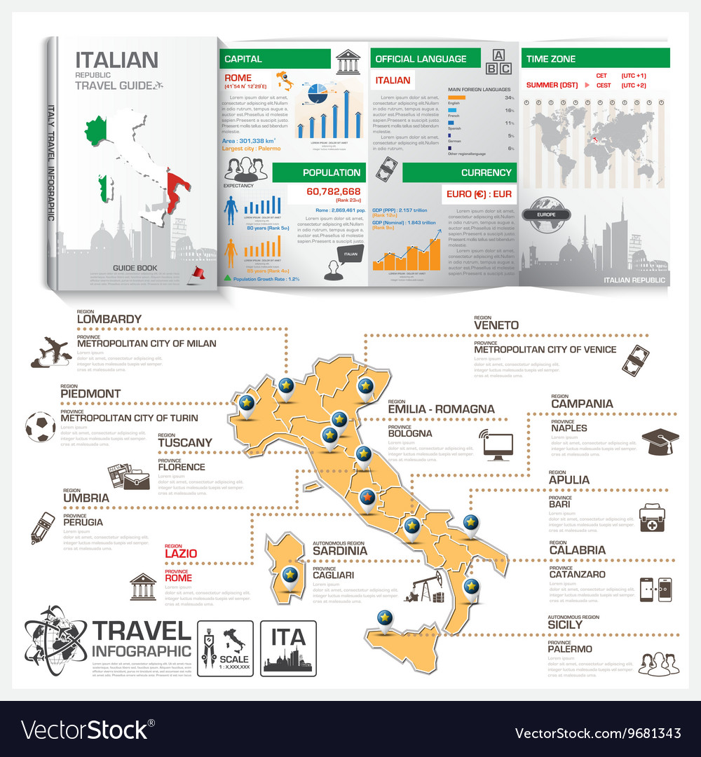 Italian republic travel guide book business vector