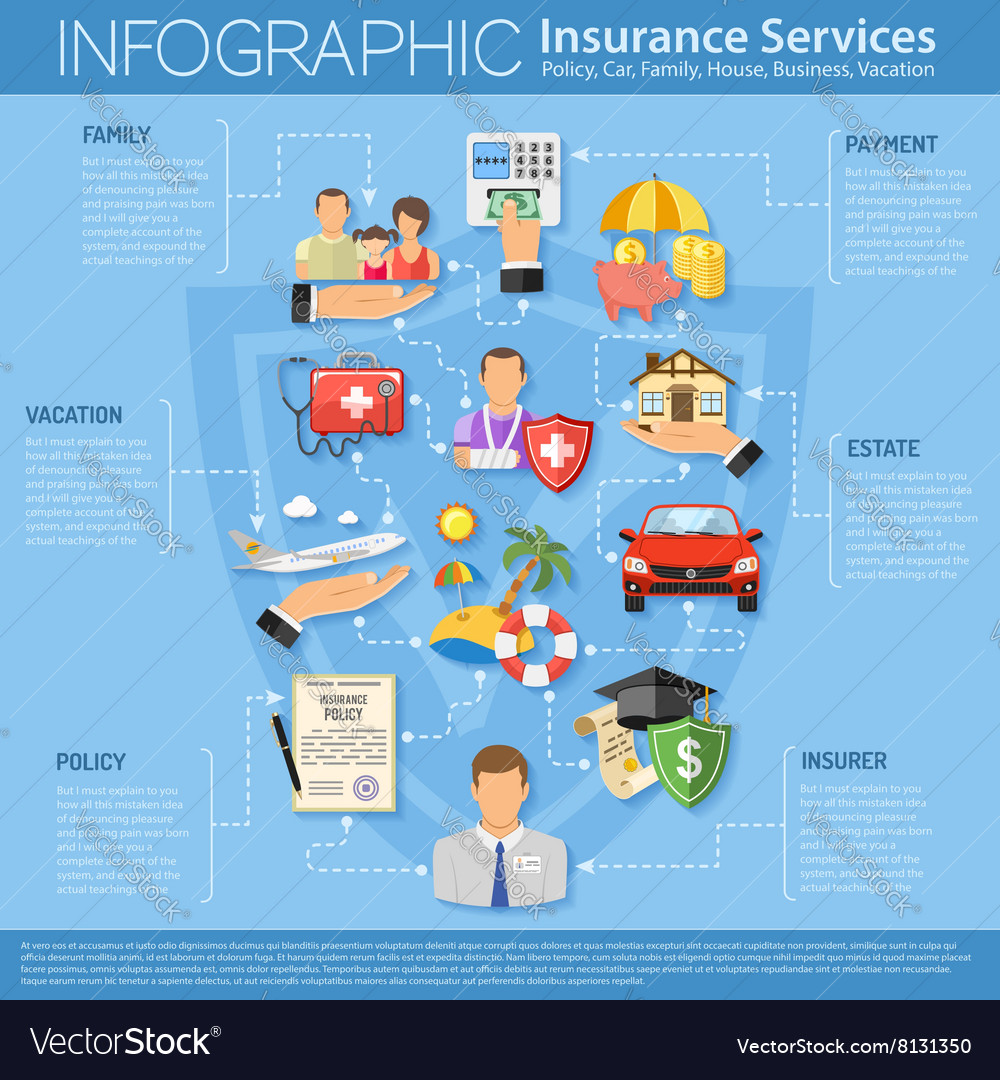 Insurance services infographics vector